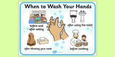 When to Wash Your Hands Display Sign