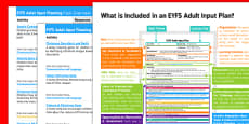 EYFS Christmas Themed Adult Input Planning and Resource Pack Overview