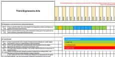 Scottish Curriculum for Excellence Third Expressive Arts Assessment Spreadsheet