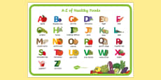 A-Z of Healthy Eating Display Poster