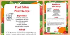 Food Edible Paint Recipe