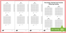 Percentage, Decimal and Fraction Colouring Activity Sheet