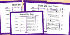 Musical Notes and Rest Chart