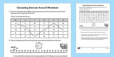 Calculating Intervals Across 0 Activity Sheet