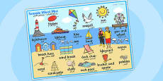 Seaside Themed Scene Word Mat Arabic Translation