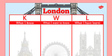 London KWL Grid