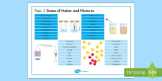 * NEW * Edexcel Chemistry States of Matter and Mixtures Word Mat