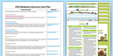 EYFS Minibeasts Discovery Sack Plan and Resource Pack