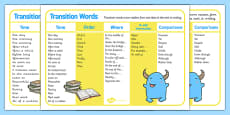 Transitions Word Mat