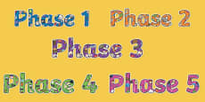 Phase 1 to 5 Phonics Themed Display Letters and Numbers Pack
