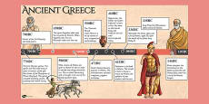Ancient Greece Timeline PowerPoint