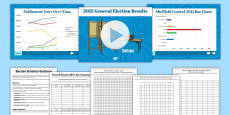 General Election Results Statistics Pack