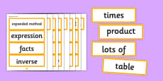 Year 4 2014 Curriculum Maths Vocabulary Cards Multiplication and Division