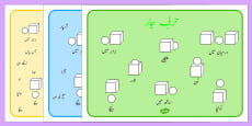 Prepositions Word Mat Urdu