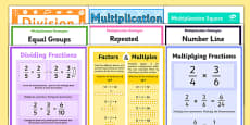 UKS2 Maths Multiplication and Division Display Pack
