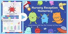 Nursery Reception Numeracy Understand and Use the Concept of One More