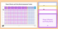 Phase 3 Phonics and Tricky Words Assessment Tracker and PowerPoint Pack