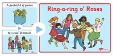 Ring-a-ring O' Roses Song PowerPoint