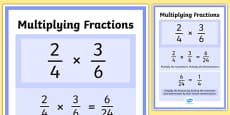 Multiplying Fractions Display Poster