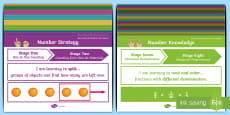 New Zealand Number Framework: Strategy and Knowledge Stages 1-8 Display Posters