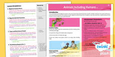 PlanIt - Science Year 4 - Animals Including Humans Planning Overview