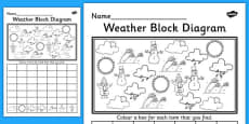 Weather Block Diagram Activity Sheet