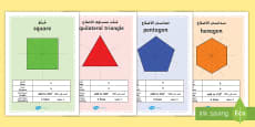 * NEW * Properties and Symmetry of 2D Shapes Posters Arabic/English