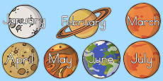 Months Of The Year Planets (Australia)