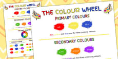 Primary, Secondary and Tertiary Colours Large Poster
