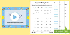 Multiplication Commutativity Differentiated Lesson Teaching Pack