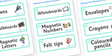 Turquoise Themed Editable Writing Area Resource Labels