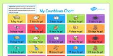 Countdown Chart