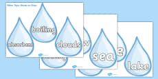 Water Topic Words on Drips