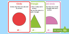 2D Shape Information A4 Display Poster