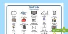 Electricity Word Mat English/Romanian