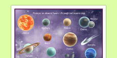 Space Word Mat Detailed Images Polish