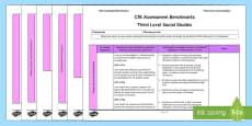 * NEW * CfE Third Level Social Studies Assessment Benchmarks Assessment Tracker