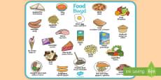 * NEW * Food Word Mat English/Welsh