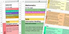 Scottish Curriculum for Excellence Overview Spreadsheet