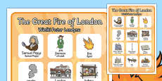 The Great Fire of London Vocabulary Poster Polish Translation