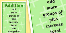 Addition Vocabulary Poster (Large)