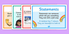 Types of Sentences Display Posters