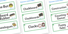 Jade Themed Editable Additional Classroom Resource Labels