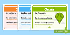 Solids Liquids and Gases Display Posters