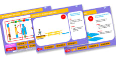 PE Balancing Stations Age 4 5 6 Years Lesson Ideas PowerPoint