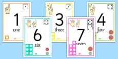 Visual Number Line Posters 0-20