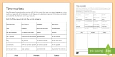 Identifying & Interpreting Spanish Time Markers Activity Sheet
