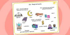 Despre Islam - Planșă cu imagini și cuvinte