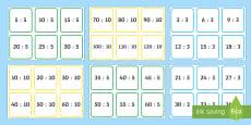 Karty Mnożenie i dzielenie przez 2 3 5 10