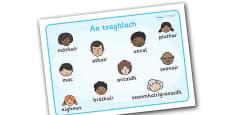 Scottish Gaelic Family Word Mat